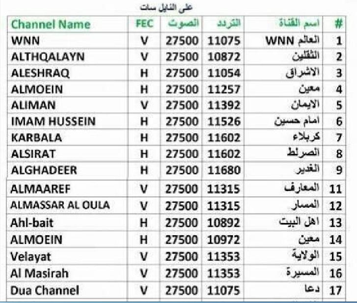 بالصور اسماء القنوات الشيعيه على النايل سات , اطرد القنوات الشيعية من منزلك 4758 2