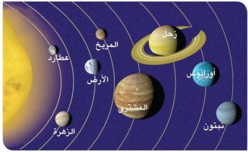 بالصور صور المجموعة الشمسية , النظام الشمسي 5265 4