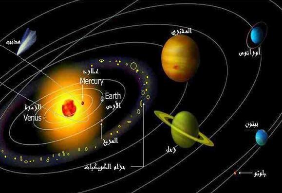 بالصور صور المجموعة الشمسية , النظام الشمسي 5265 8