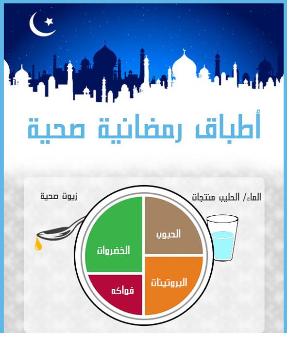 بالصور نصائح رمضانية , كيف استغل رمضان 5382 1