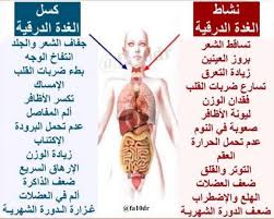 صور اعراض الغدة الدرقية , ابرز اعراض اضطرابات الغده الدرقية