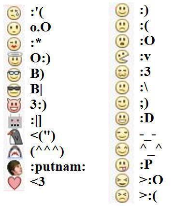 صور رموز الفيس بوك , الرموز التعبيريه للفيس بوك الايموشنز
