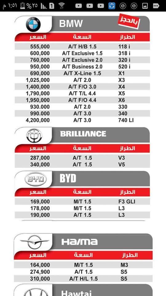 صورة اسعار السيارات الجديدة فى مصر 2019 , ارتفاع اسعار احدث السيارات فى مصر 2019