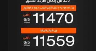صور تردد قناة ام بي سي سبورت , احدث تردد للقناة الرياضية السعودية ام بى سى سبورت