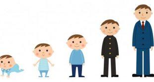 صورة مراحل نمو الطفل , صفات ومميزات الاطفال فى كل شهر عن الاخر