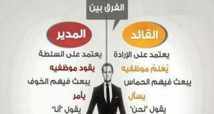 صور الفرق بين القائد والمدير , مميزات الرئيس و المرؤوس
