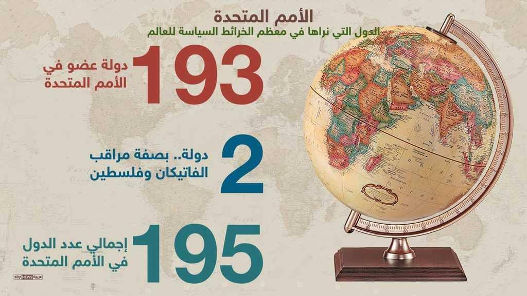 صورة كم عدد دول العالم , معلومات جديده عن عدد دول العالم