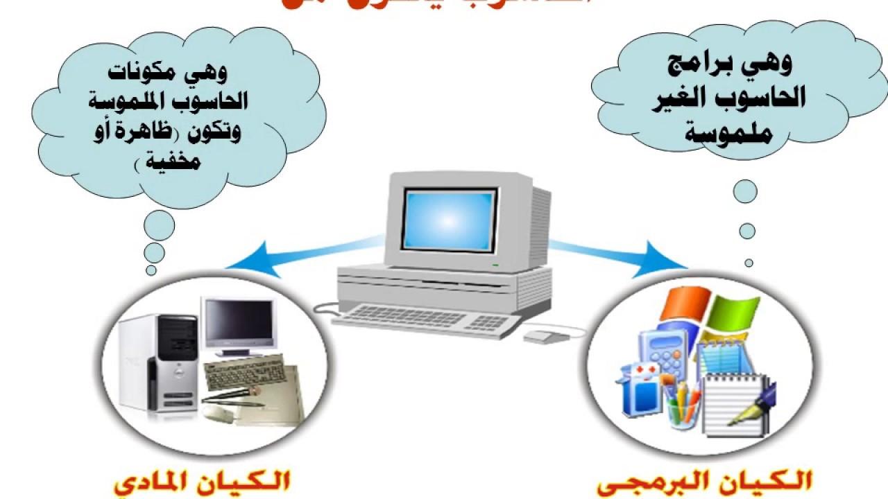 مكونات الحاسوب مما يتكون الحاسب الالى كيوت