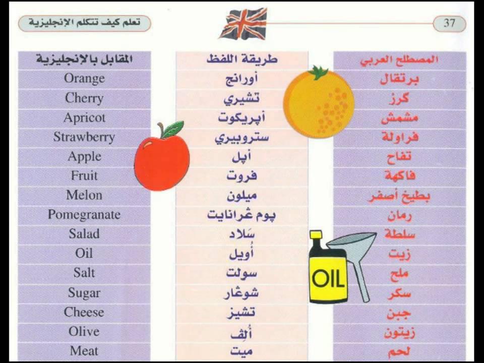 اساسيات اللغة الانجليزية pdf