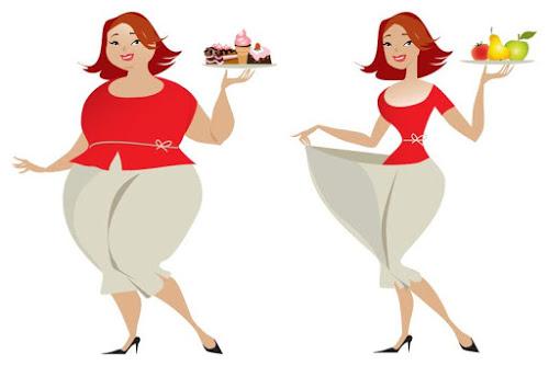 صور ثبات الوزن مع الرجيم , مشكله عدم ثبات الوزن
