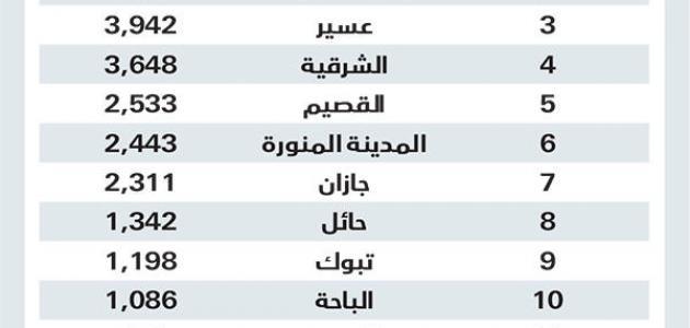 بالصور اسماء مناطق الرياض , الرياض اجمل مدن السعودية 11571
