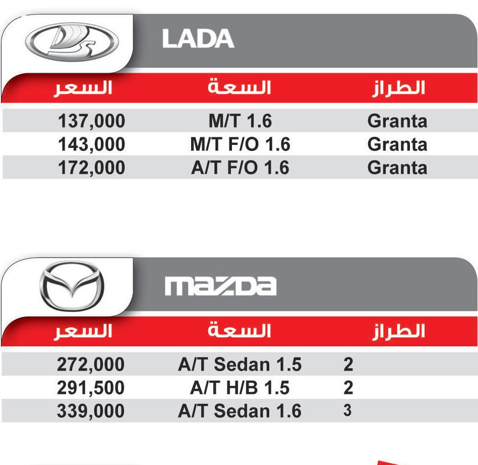 صور اسعار السيارات مصر , تعرف على اهم الاسعار