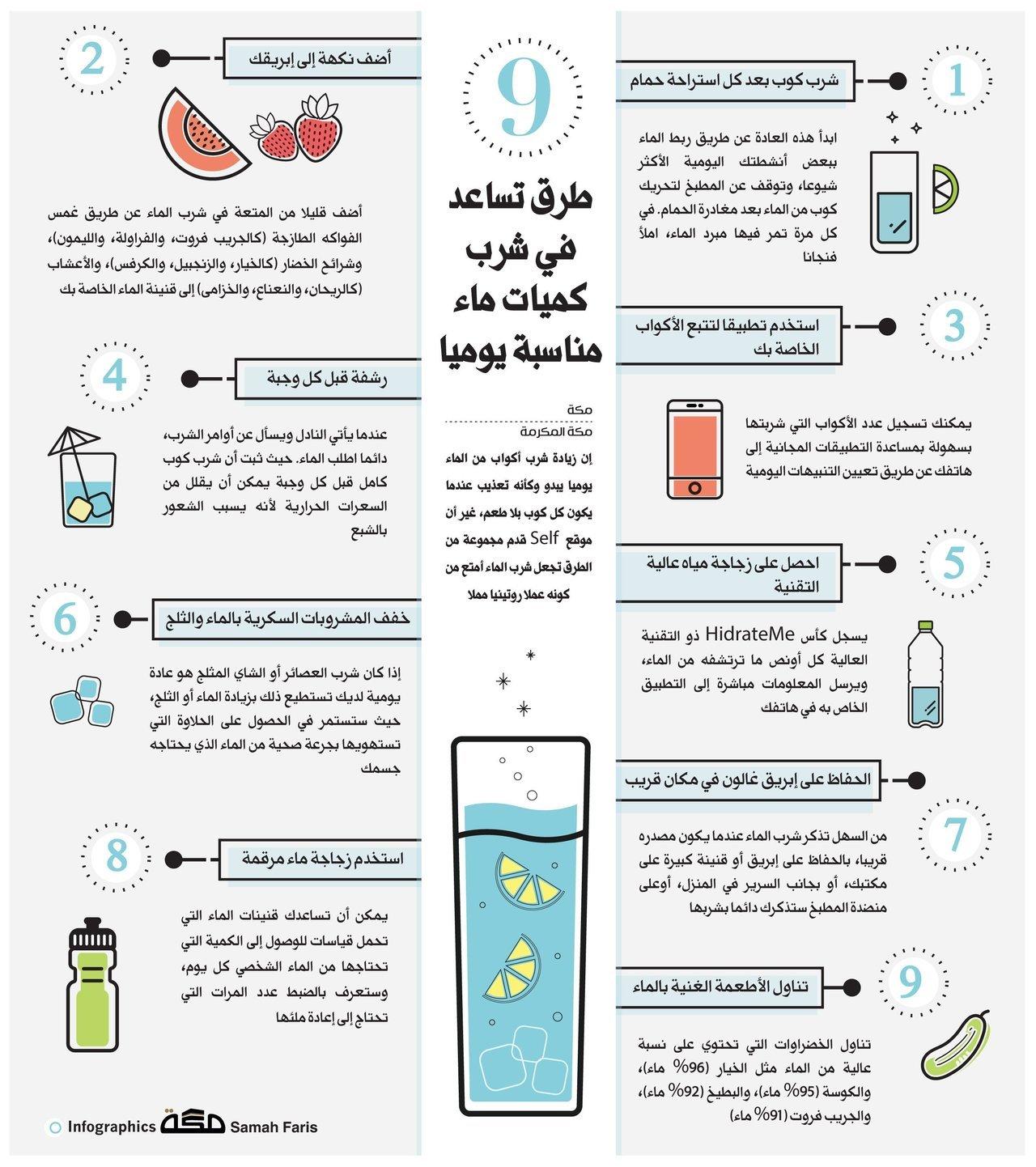 صورة فوائد شرب الماء , الاهمية والاحتياجات اليومية من الماء