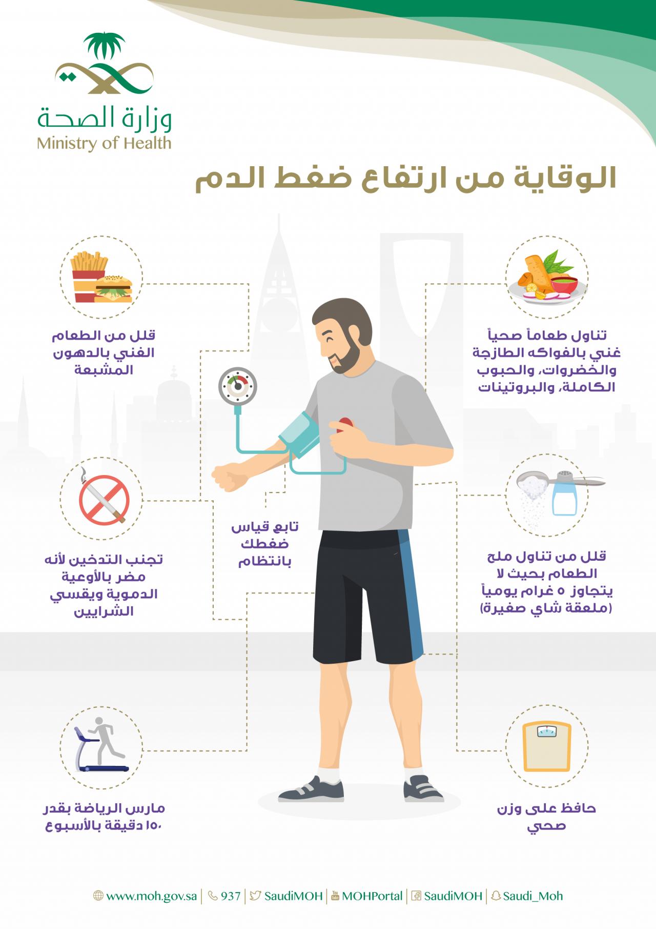 صورة اعراض ارتفاع ضغط الدم , اشهر علامات مرض ارتفاع ضغط الدم
