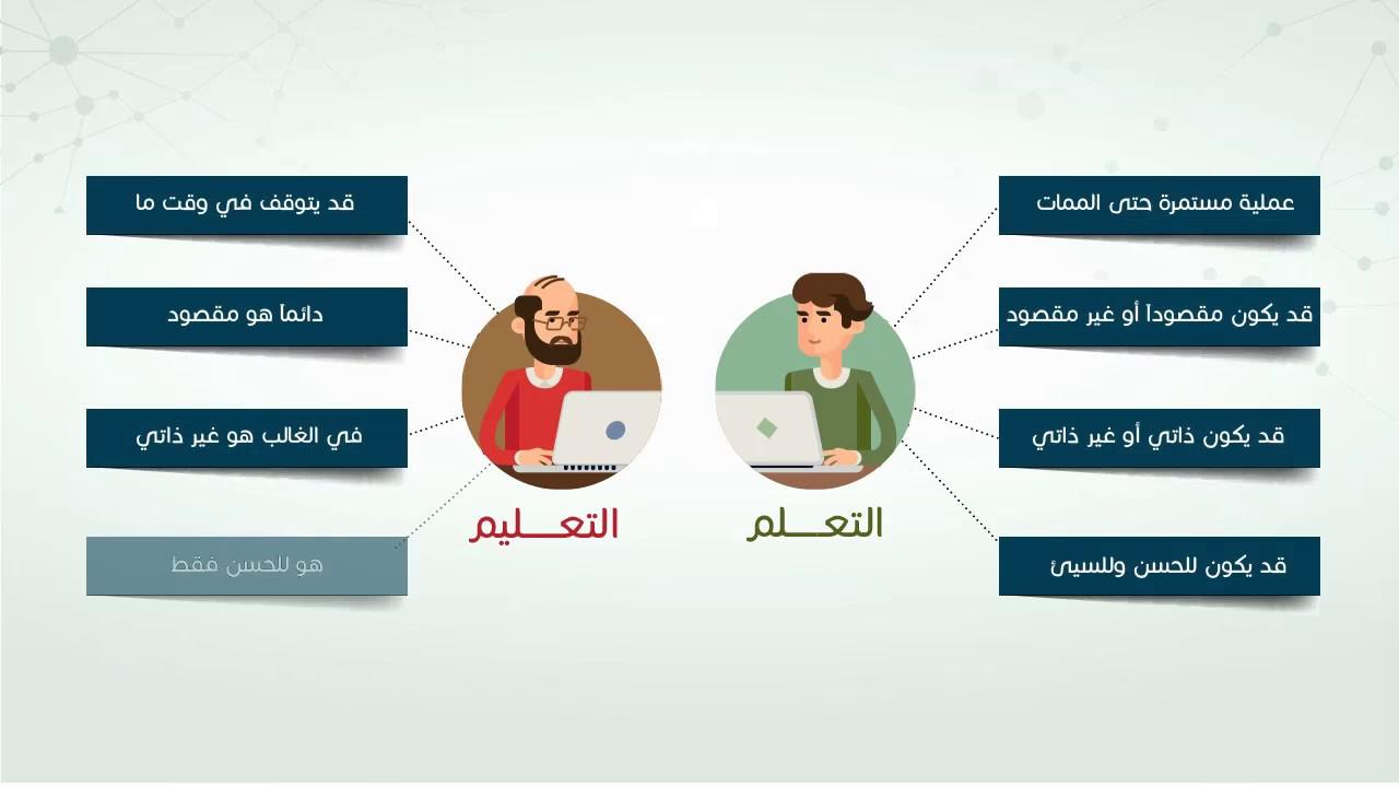 صورة الفرق بين التعليم والتعلم , ما هي أوجه الاختلاف بين التعليم والتعلم