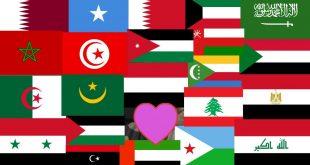 صورة معرفه خرائط رموز الدول , رموز الدول